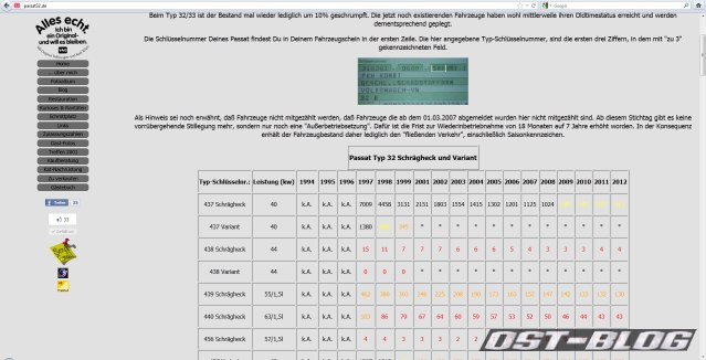 Screenshot passat32_de