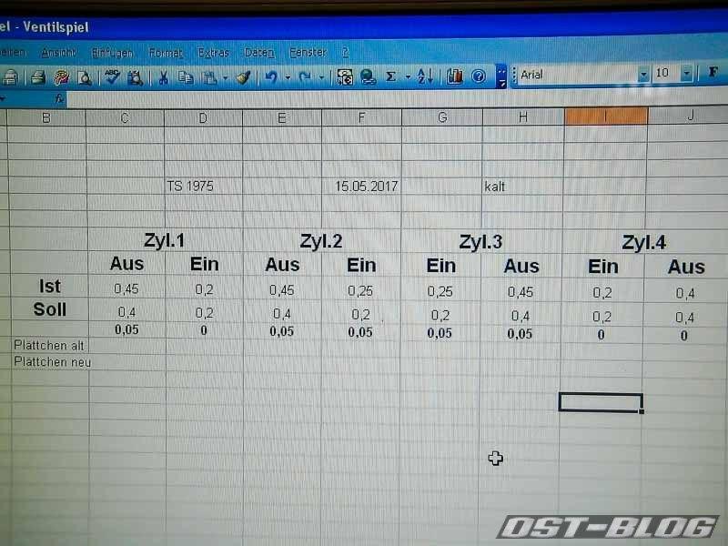 Ventilspiel-tabelle